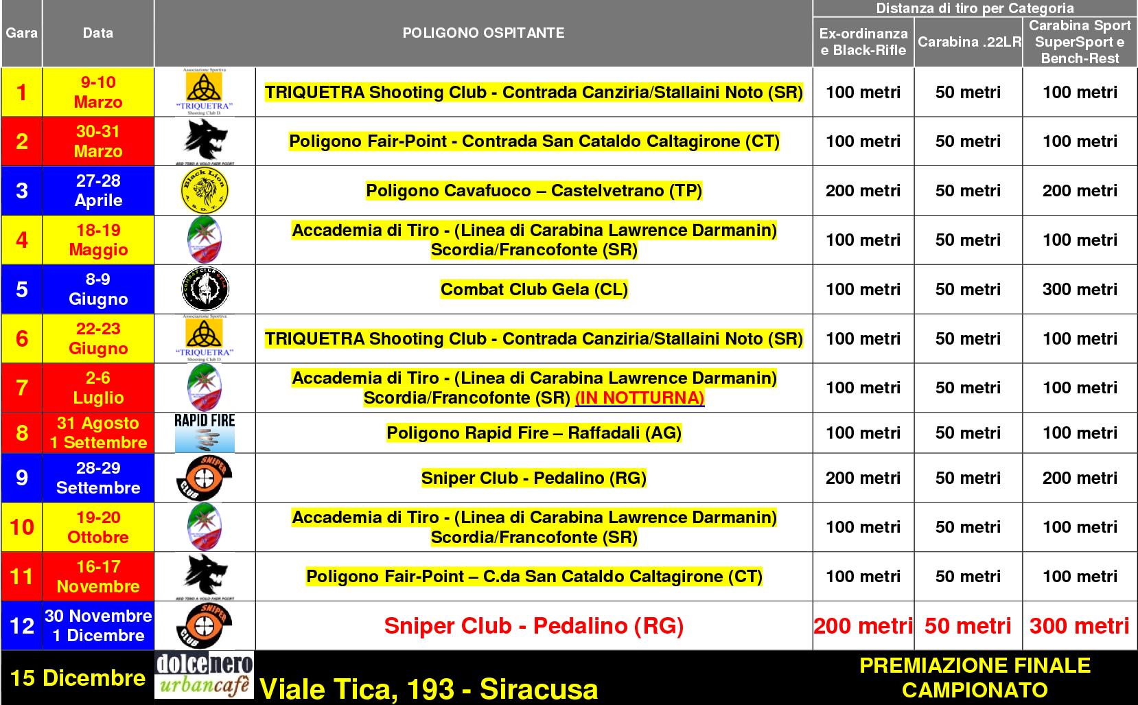 Calendario campionato 2019